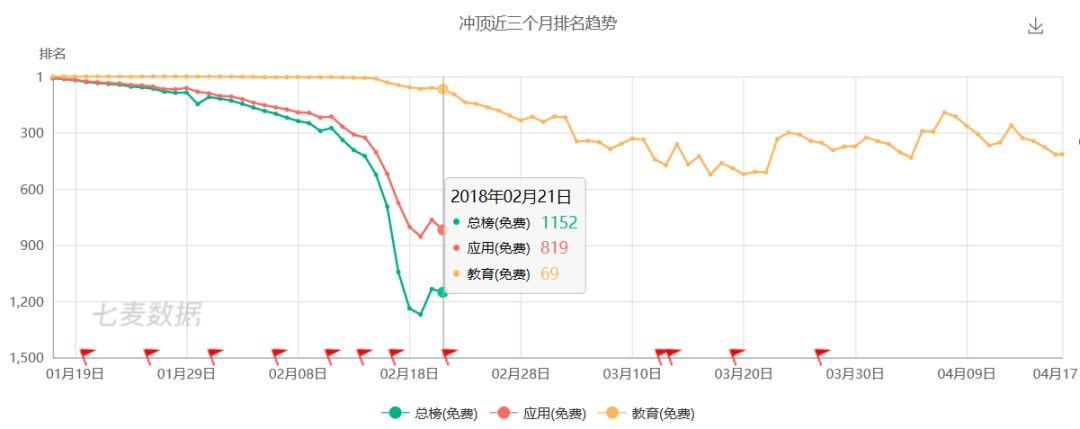 凤凰平台图片:汇丰在线 短短几个月,直播答题就凉透了吗?也许你想错了
